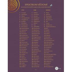 List Spektrum vědomí